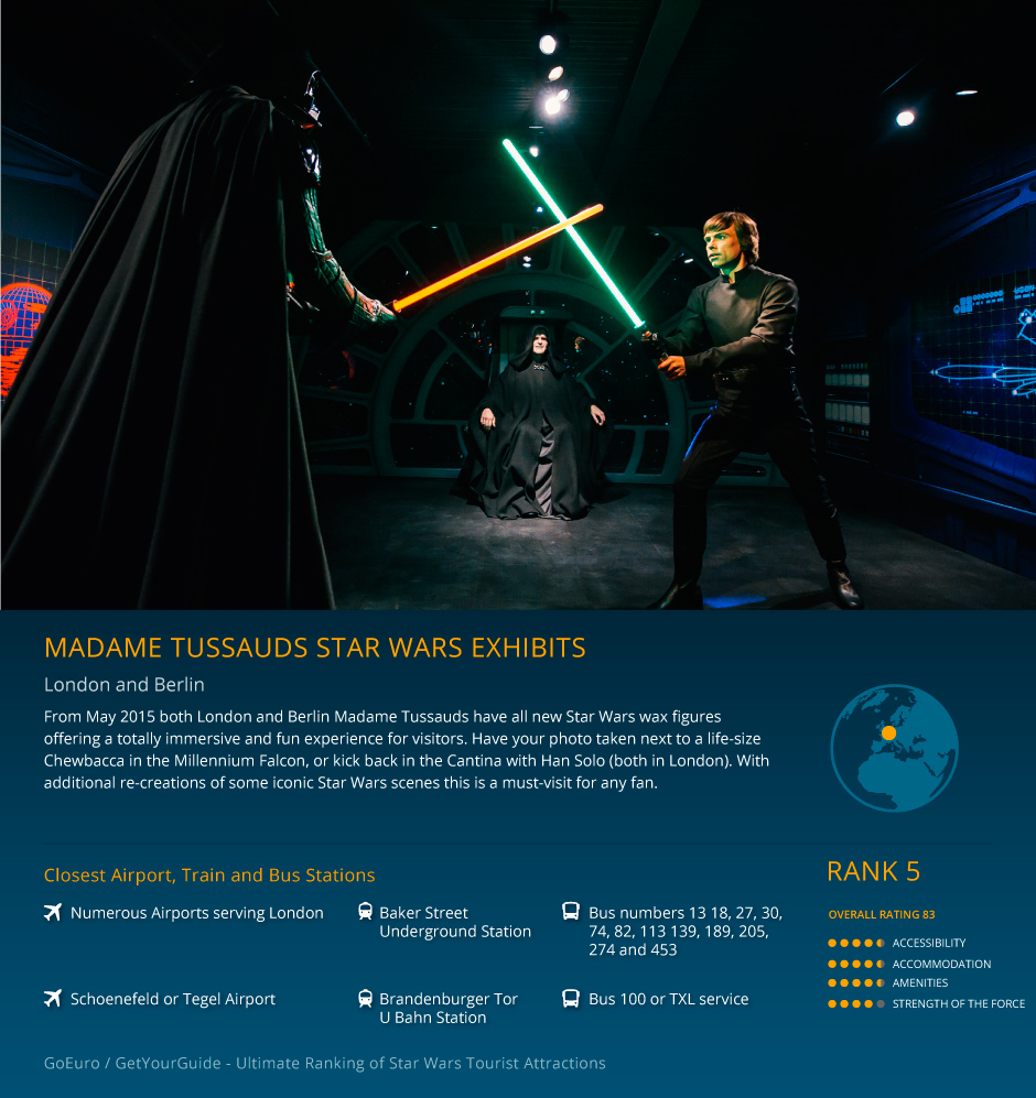 Picture of Star Wars at Madame Tussauds