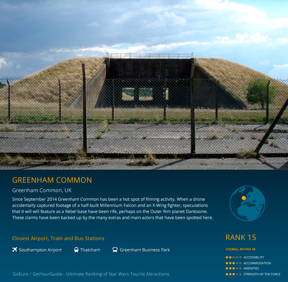 Image of Greenham Common