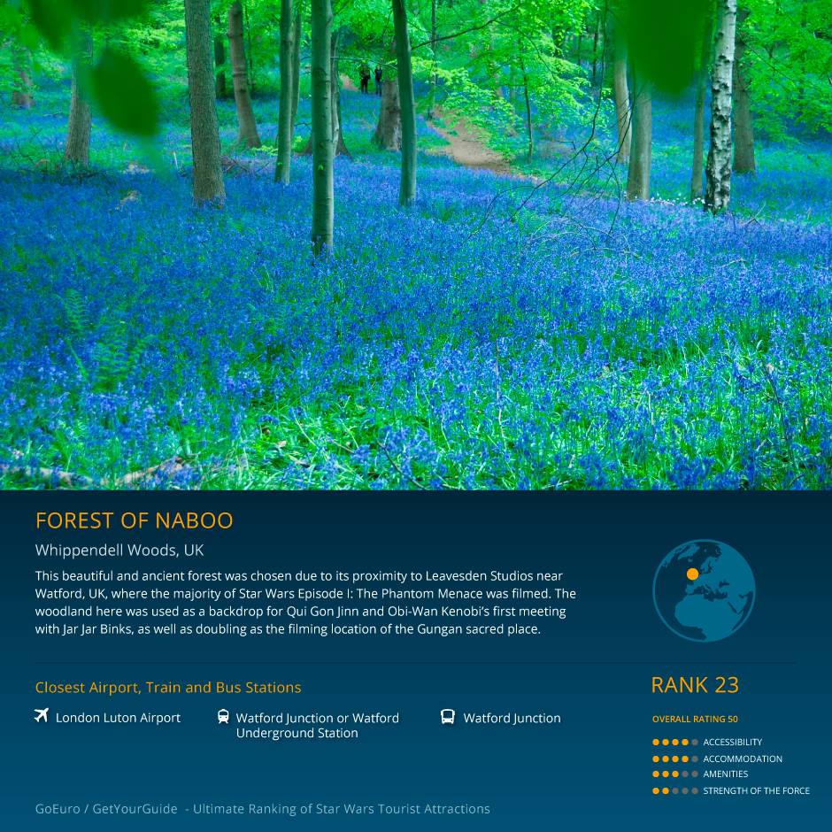 Image of Forests of Naboo